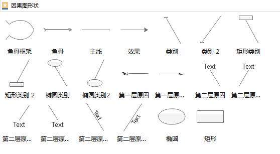 鱼骨图绘制符号