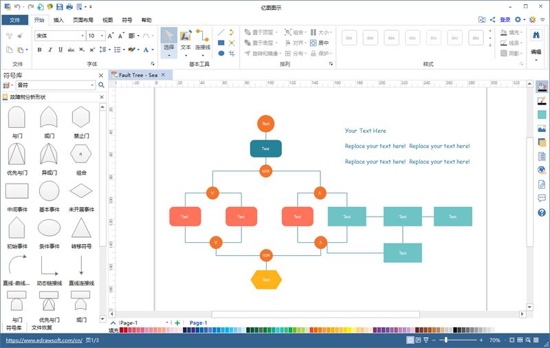 故障树分析图表