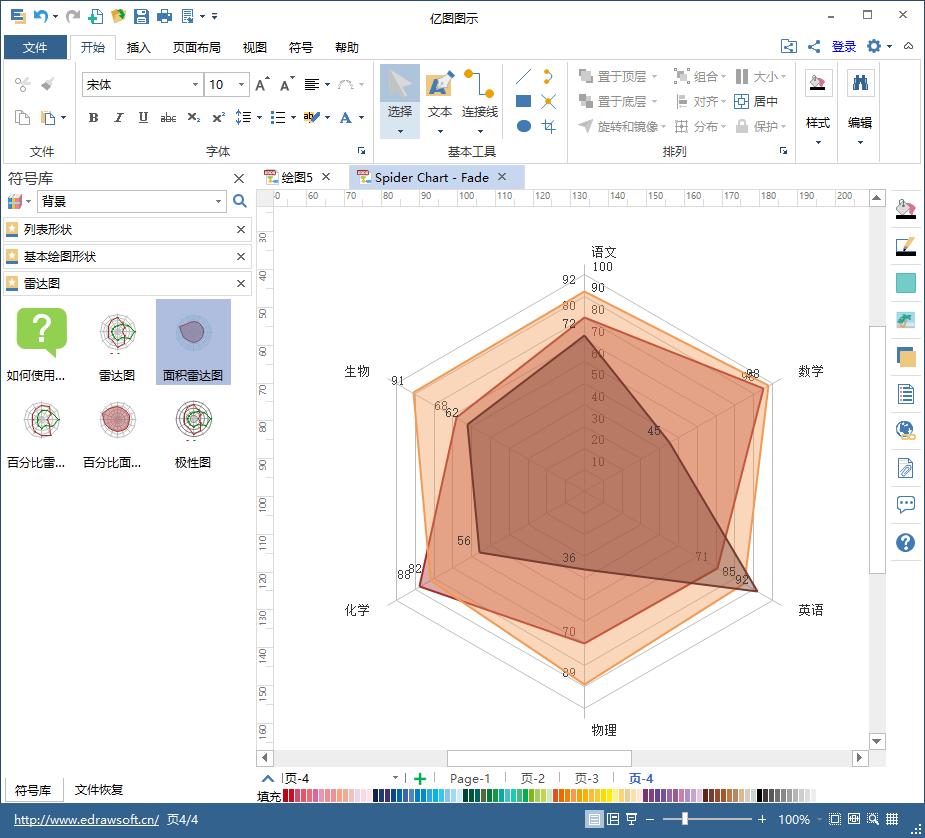 绘制亿图使用软件绘制雷达图、地表网图?matlab图示图蜘蛛图片