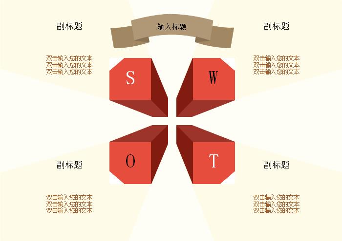 SWOT 分析模板