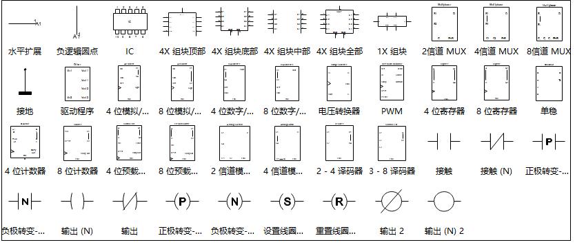 以寄存器,转换器,计数器为代表的基础集成电路元器件,在电路图中较为