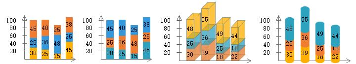 堆积圆柱图