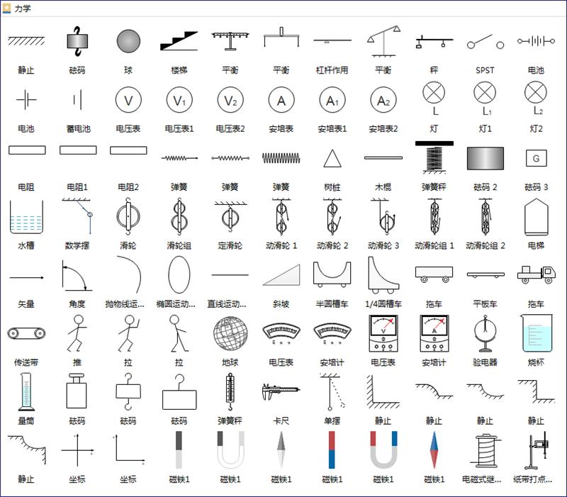 力学符号模板