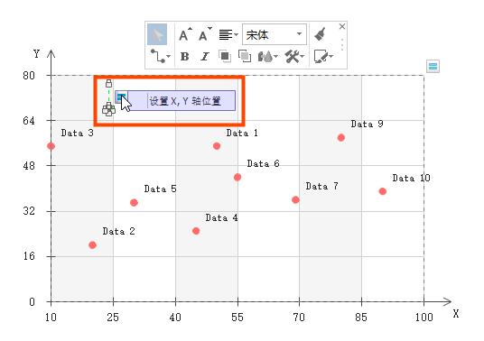 设置XY轴数据
