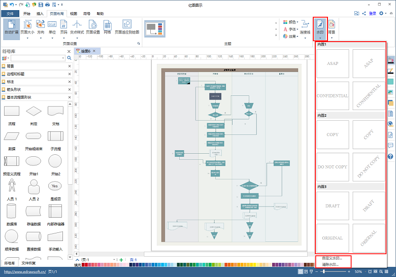 亿图图示绘制审计流程图
