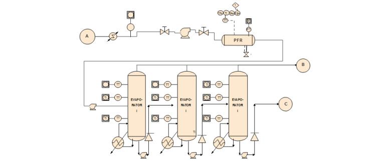 物料流程图