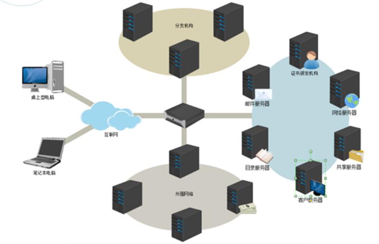基本网络图