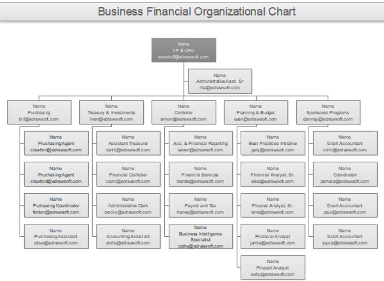 企业管理架构图模板