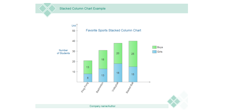 Excel柱状图模板