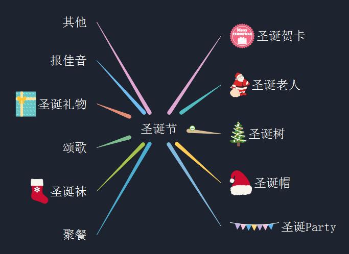 圣诞节节日贺卡