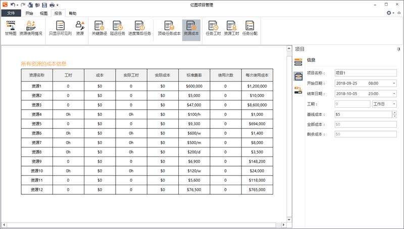 项目财务管理软件