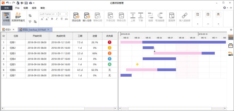 亿图项目管理软件绘制甘特图