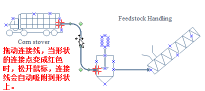 管道和连接线