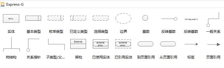 亿图Express-G符号