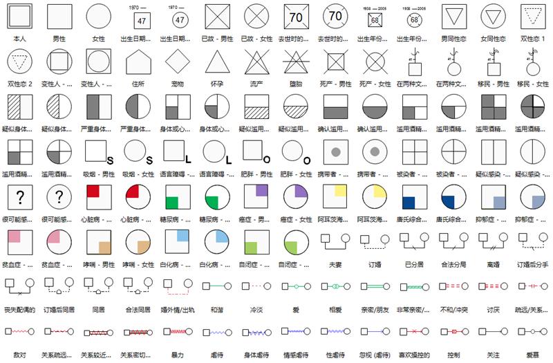 家系图图标符号