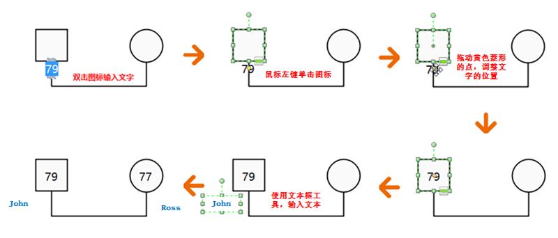修改家系图成员状态