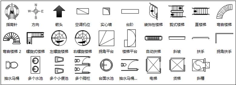 亿图建筑物符号