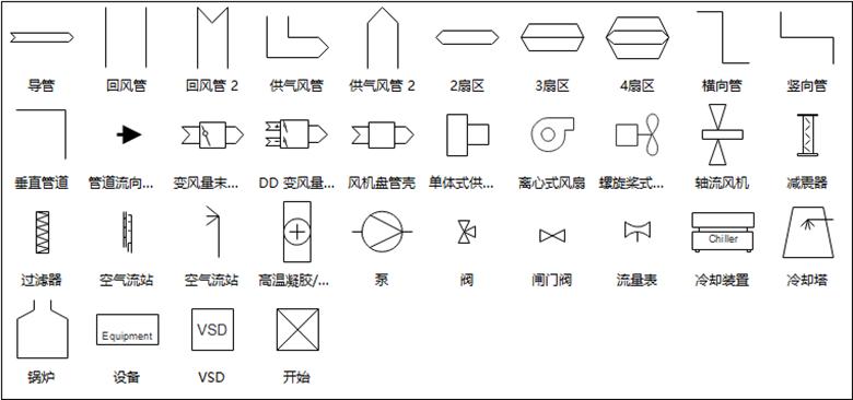 亿图空调控制设备符号