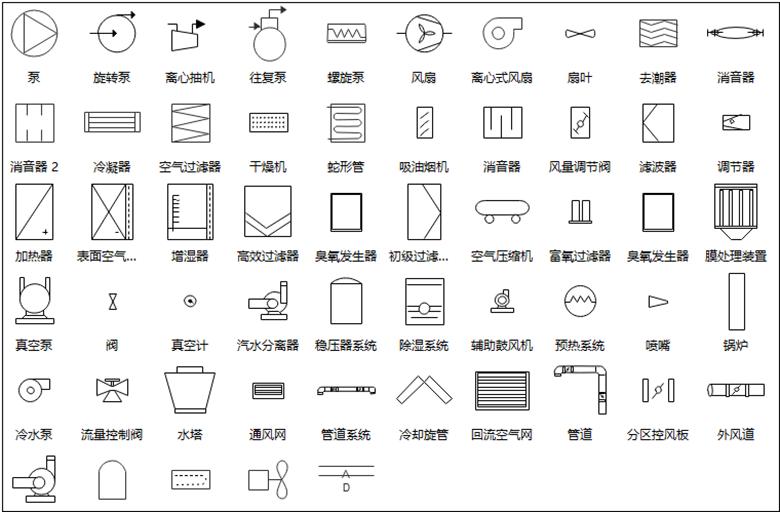 亿图空调设备符号