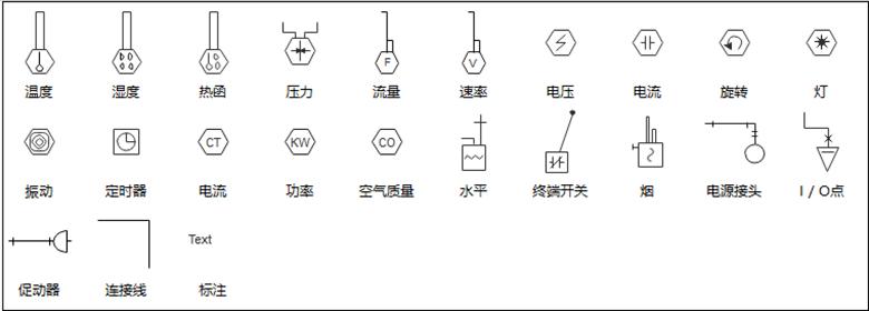 亿图暖通控制符号