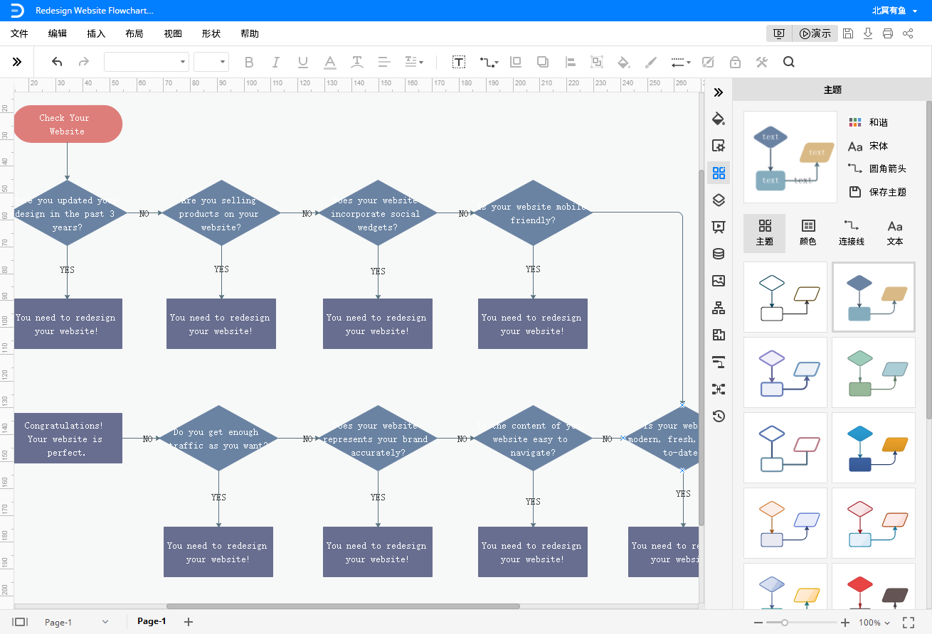 过程流程图