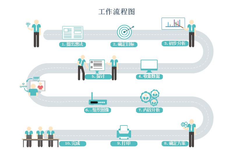 企业工作流程图
