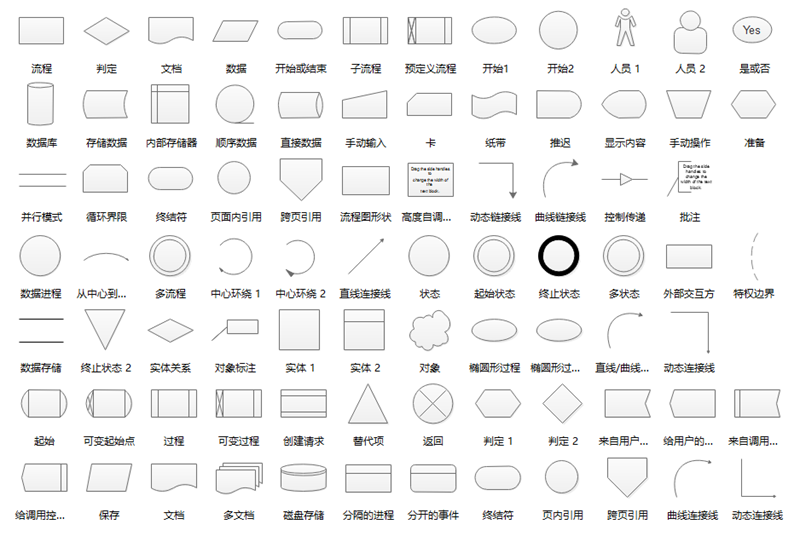 亿图流程图基本符号