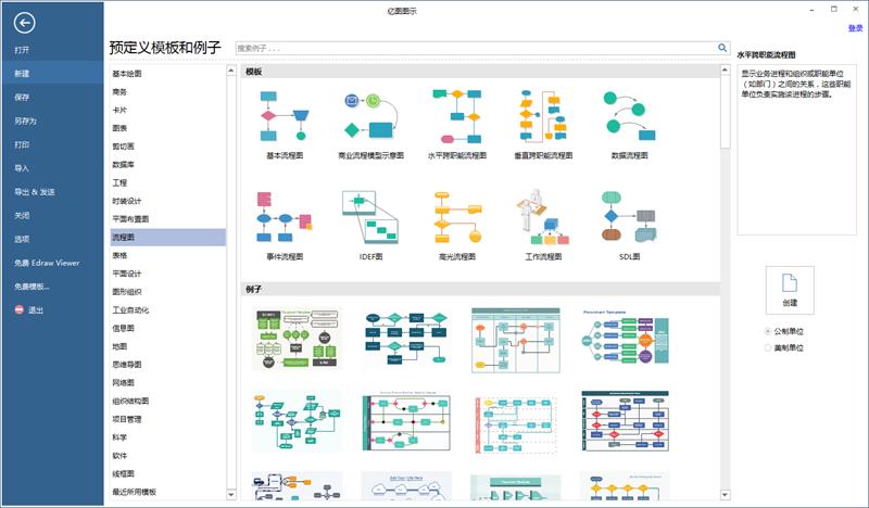 算法流程图模板