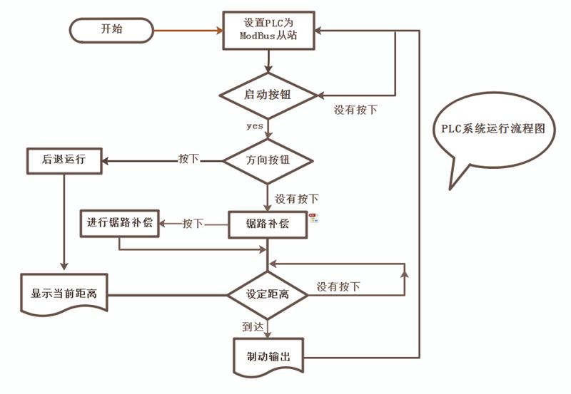 电路 电路图 电子 设计 素材 原理图 800_553
