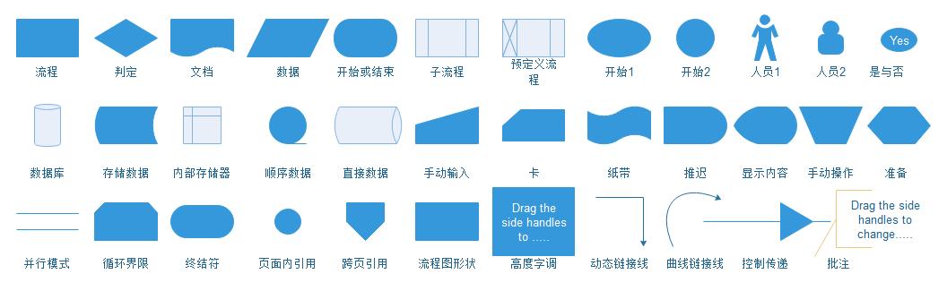 基本流程图常用符号