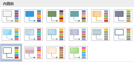 替换流程图主题颜色