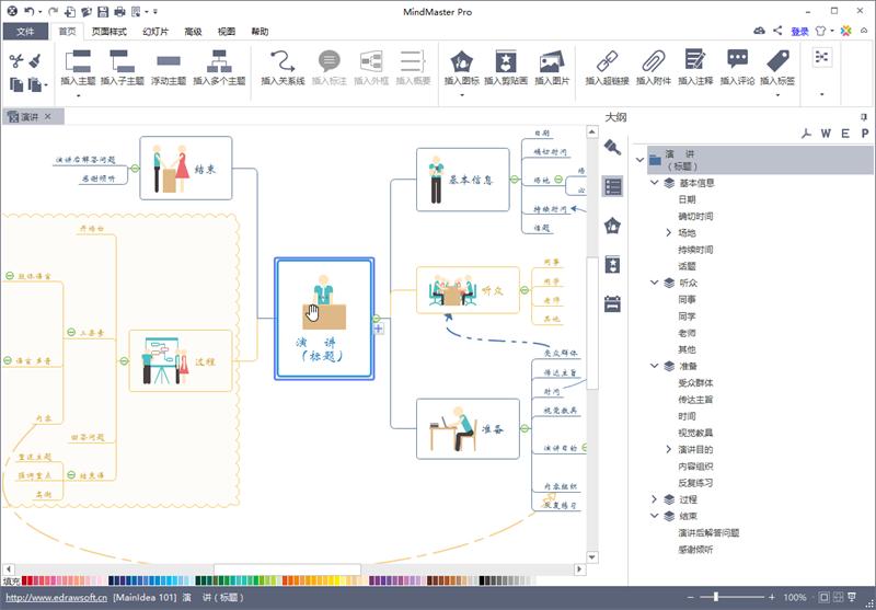 MindMaster思维导图软件大纲视图
