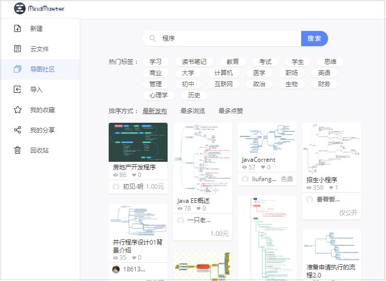 c语言程序思维导图模板