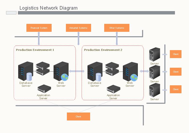 基本网络图示例
