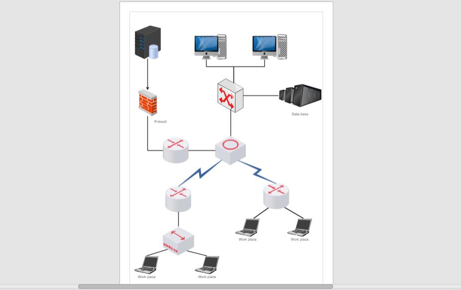 逻辑网络图