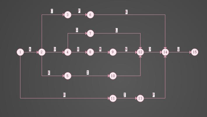 亿图双代号网络图