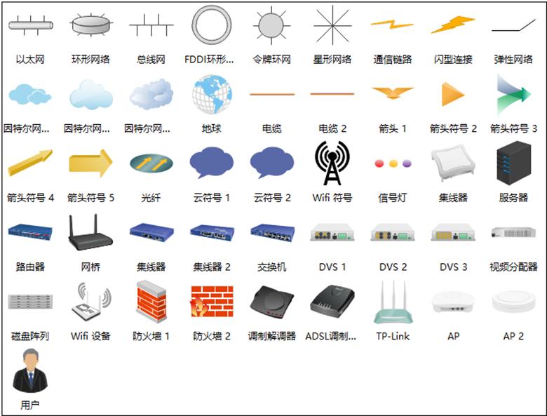 网络图服务器符号
