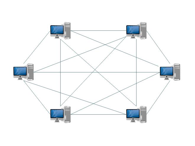网状拓扑图