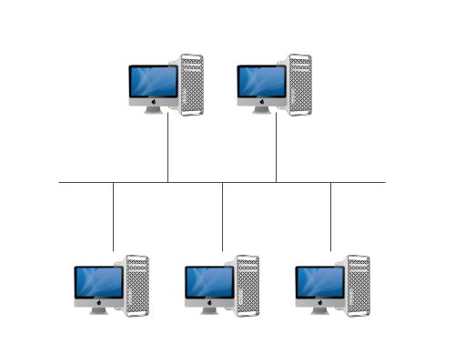 总线型网络拓扑