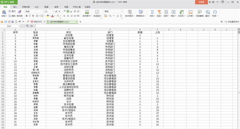 组织结构图数据样本