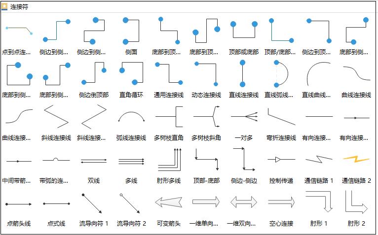 专业的家谱图模板,大量符号素材免费用