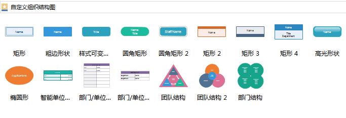 自定义组织结构图符号