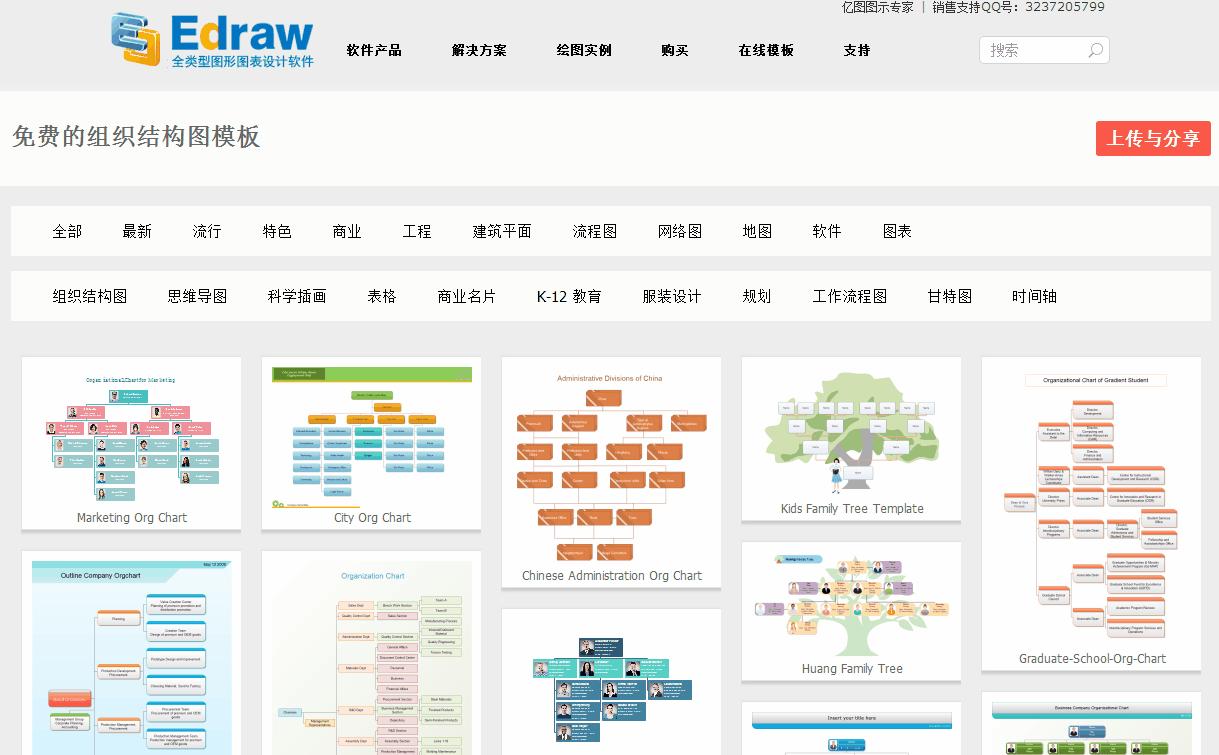 免费下载组织架构图模板和例子