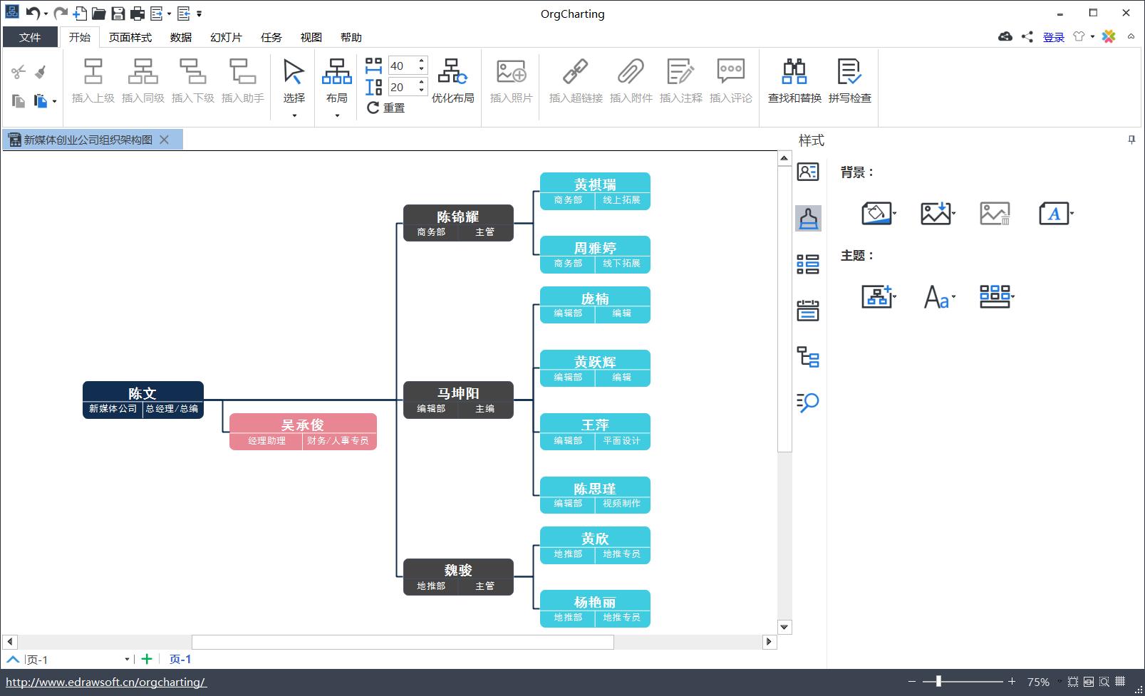 组织架构图布局