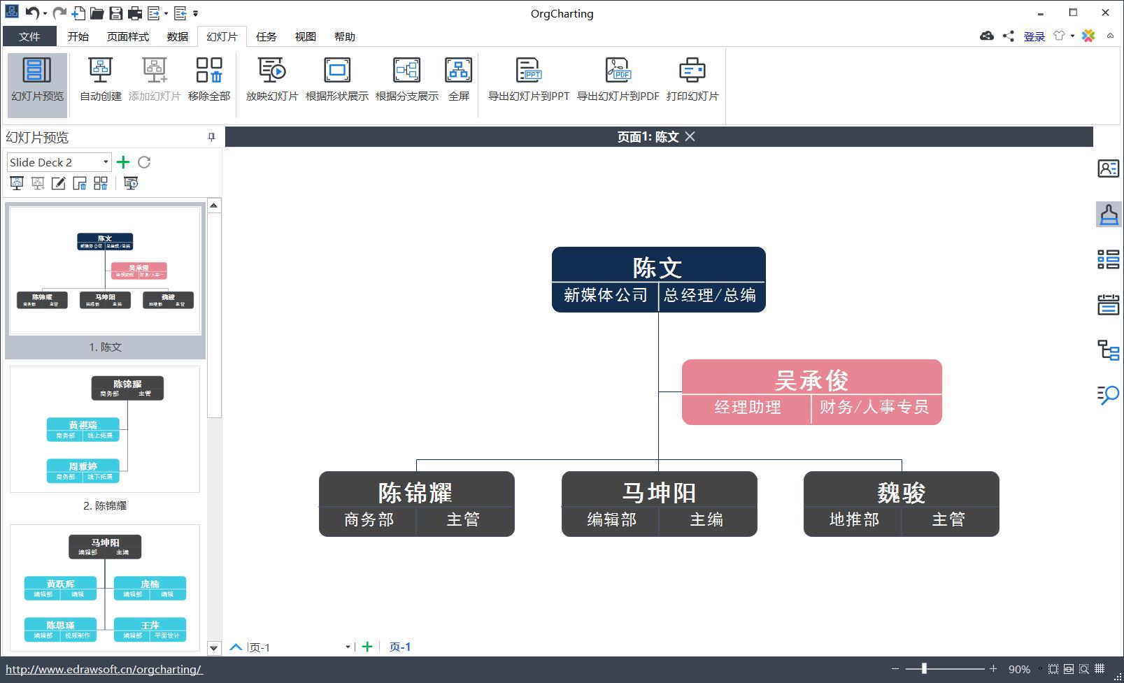 组织架构图幻灯片