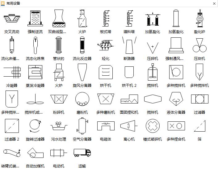常用设备符号