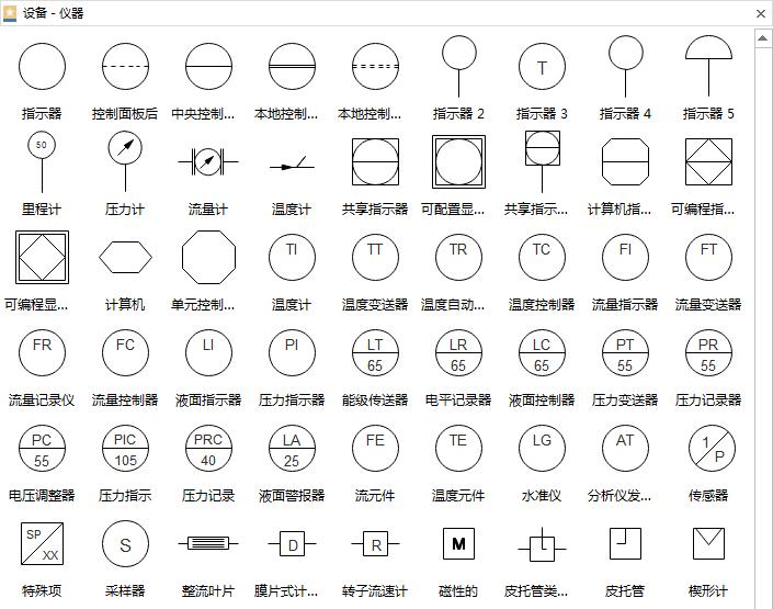 常用仪表符号