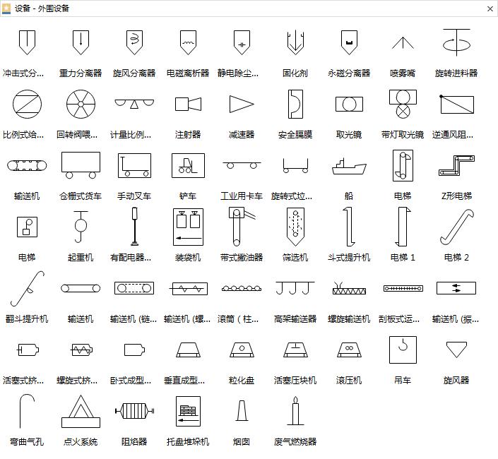 外围设备符号