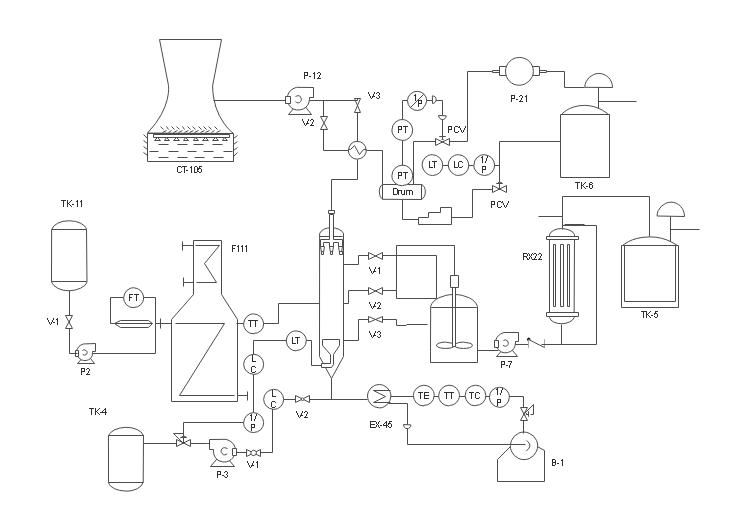 工艺流程图例子