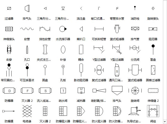 管道仪表流程图常用符号合集